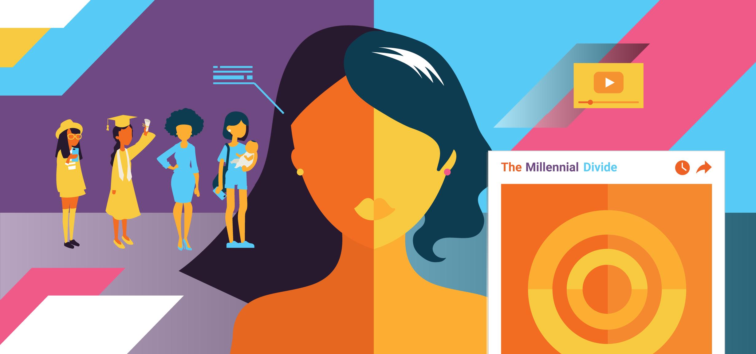 As Duas Gerações de Millennials