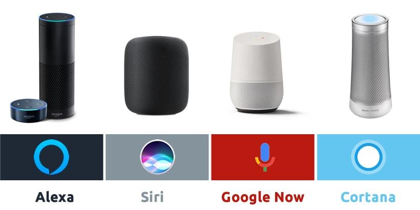 Como a BBC Está Usando Assistentes de Voz Como Amazon Echo e Google Home