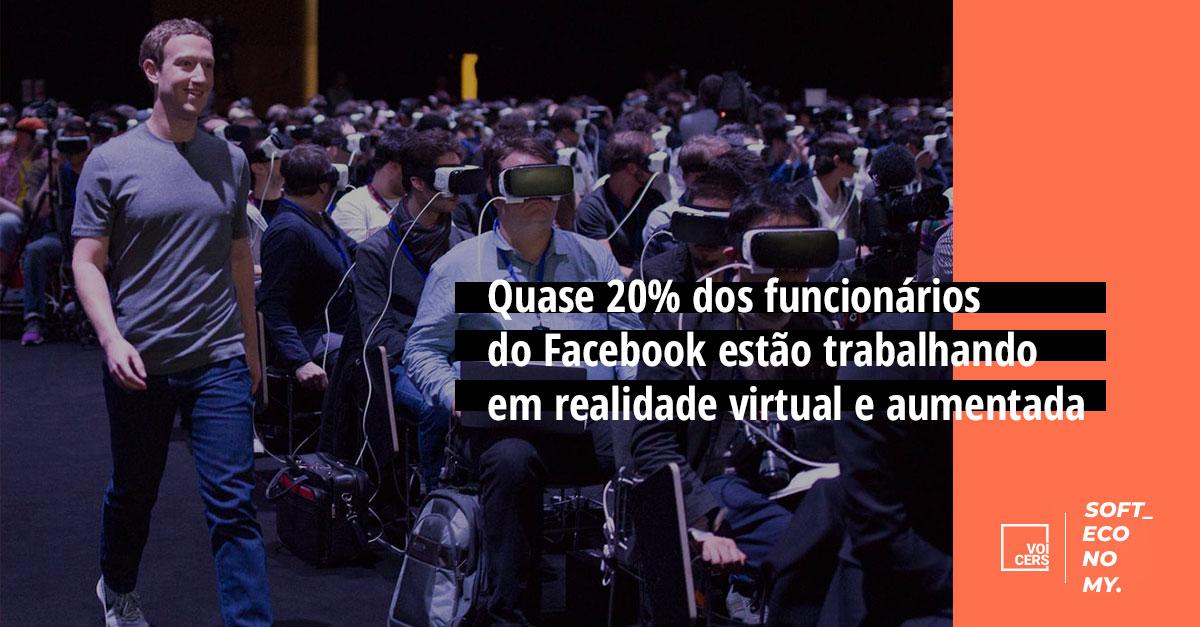 Quase 20% dos funcionários do Facebook estão trabalhando em Realidade Virtual e Aumentada